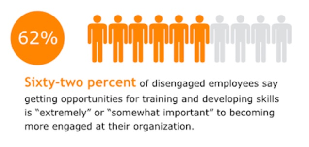 disengaged-employees-stat