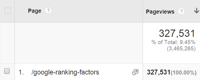 google ranking factors backlinko