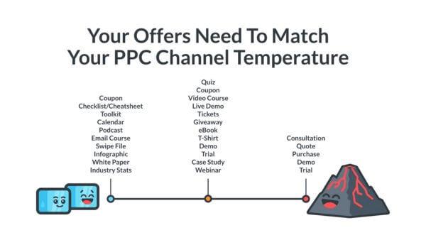 klientboost channel temperature