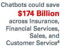 chatbots could save 174 billion