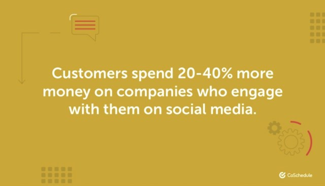customers spend more with companies that engage on social media