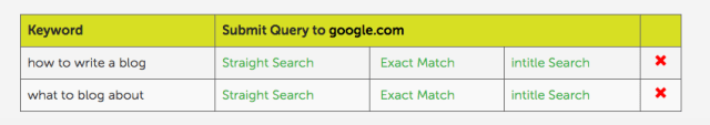 keyword submit query to google