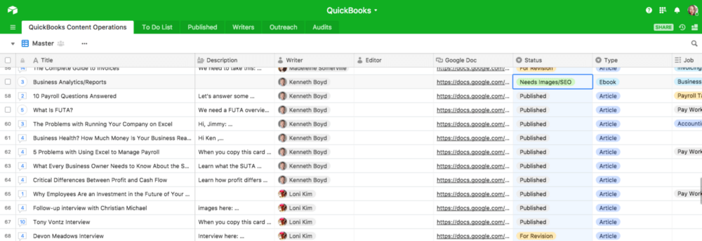 quickbooks content operations