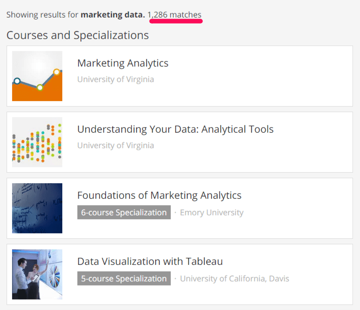 coursera courses for marketing