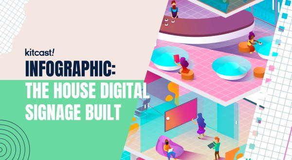 Infographic: The Digital Signage Built - Kitcast Blog
