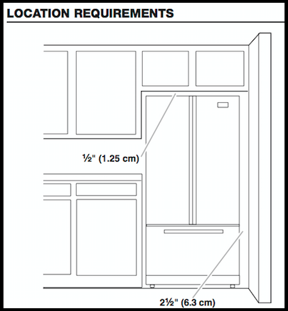 Refrigerator Dimensions Diagram