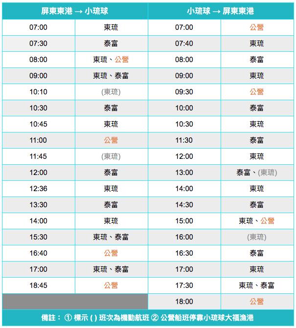 小琉球交通/船班時刻表