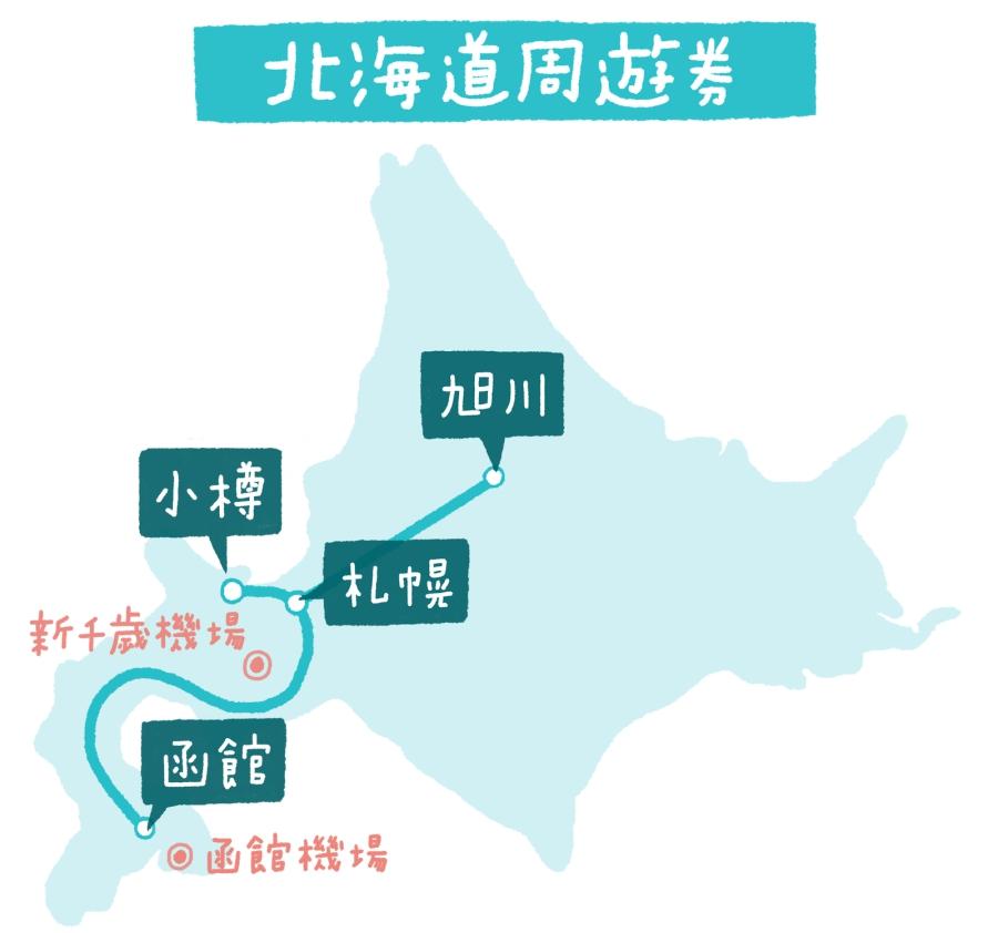 batch 北海道周遊卷 1