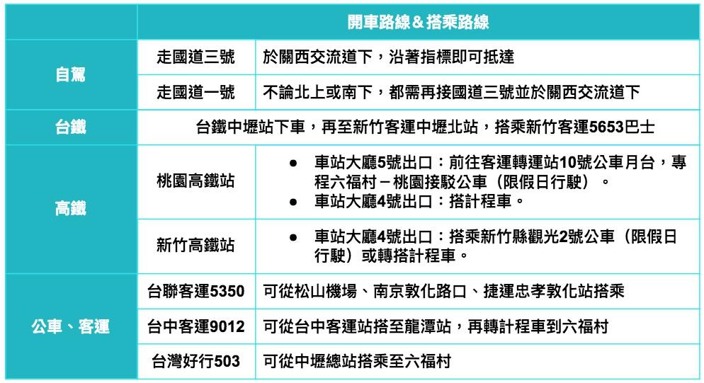 六福村交通整理