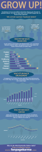 infographic_Fanpagekarma_Wachstum_Facebook_Fanseiten