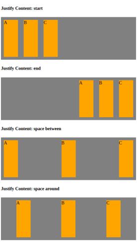 flex-justify-content