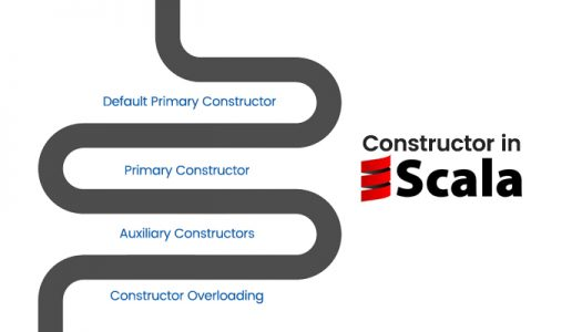Scala-Constructor-Auxillary