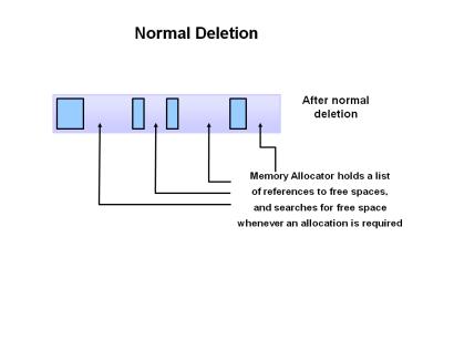 deletion.png