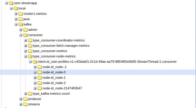 graphite_metrics