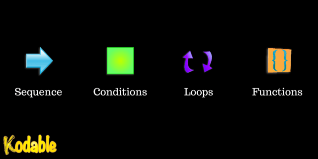Concepts in Kodable