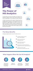 HIE Analytics infographic