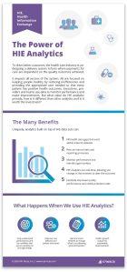 HIE Analytics infographic