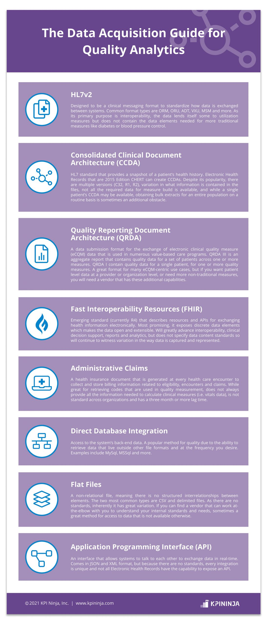 Infographic: The Data Acquisition Guide for Quality Analytics