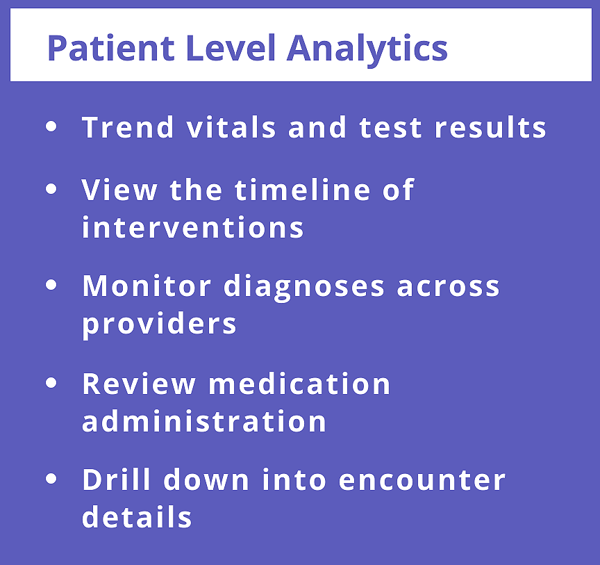 Patient Level Analytics •Trend vitals and test results •View the timeline of interventions •Monitor diagnoses across providers  •Review medication administration •Drill down into encounter details