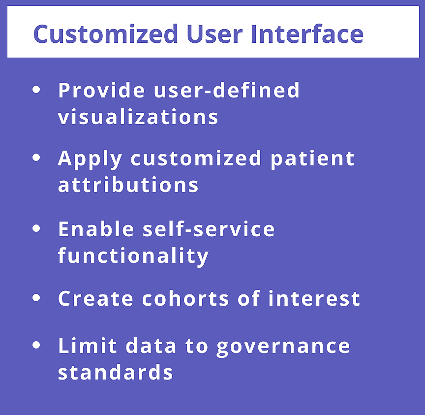 Customized User Interface •Provide user-defined visualizations •Apply customized patient attributions •Enable self-service functionality •Create cohorts of interest •Limit data to governance standards