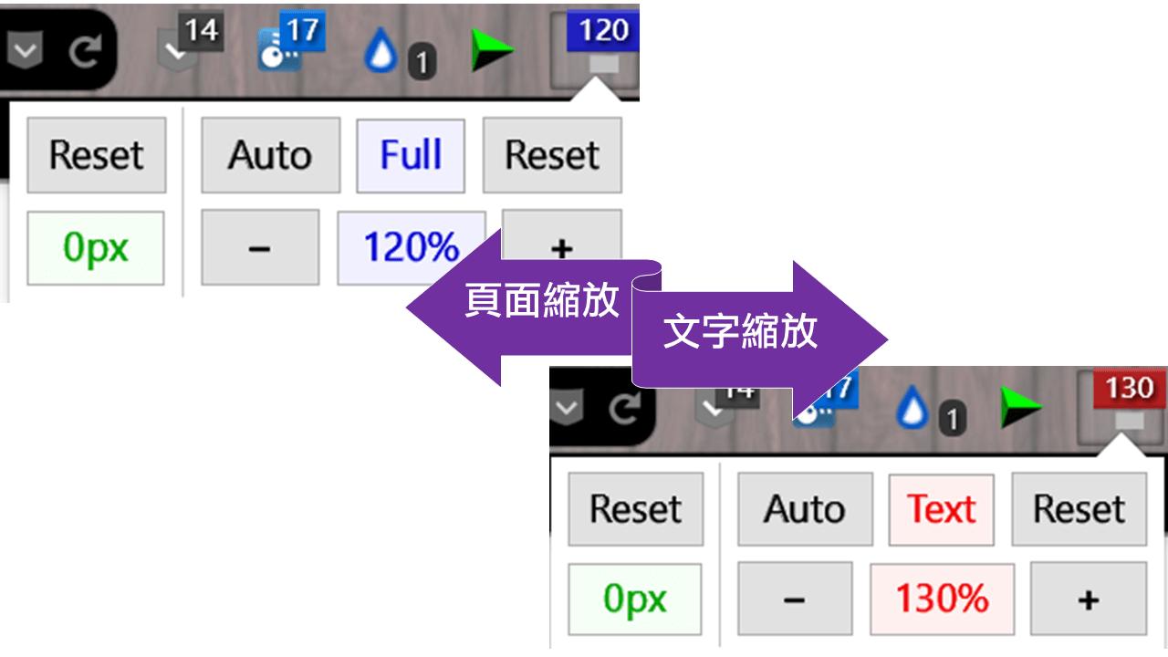 網頁縮放模式或文字縮放模式