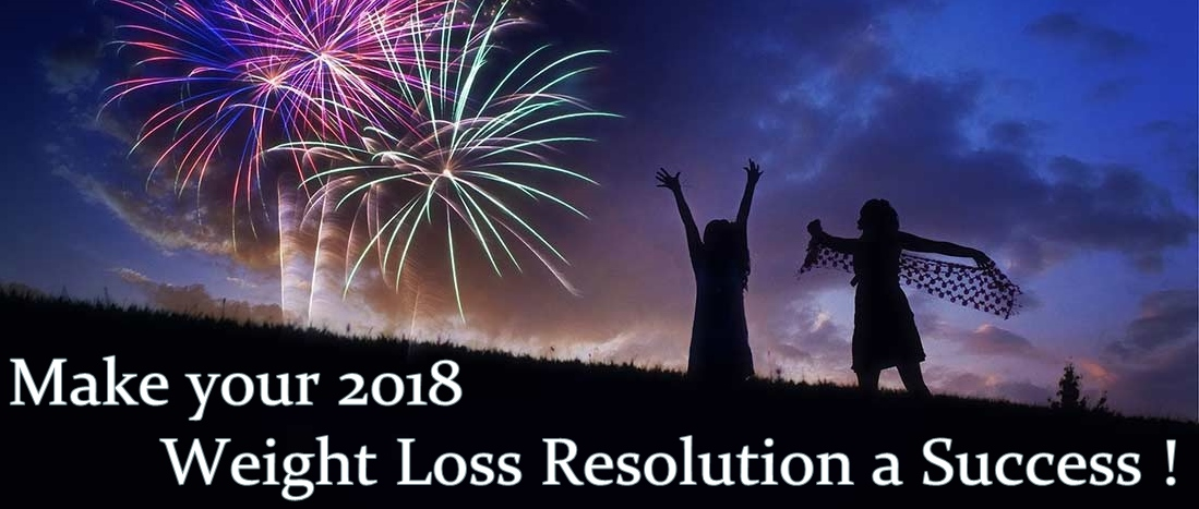 Make Your New Year's Weight Loss Resolution a Success! – Weight Loss No. 6