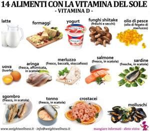 vitamina d, integra con i prodotti Fitline per il tuo benessere psico fisico