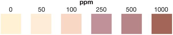 taux_de_ppm-dilution