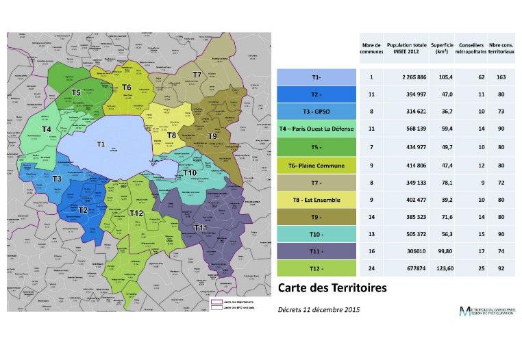 La-Metropole-du-Grand-Paris-fait-un-grand-pas-les-decrets-Territoires-publies