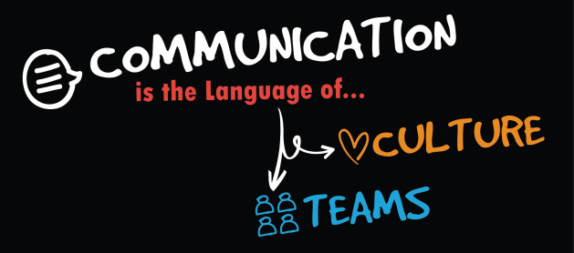 Effective Communication Practices Can Shape Both Culture and Team Dynamics