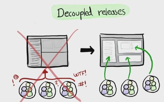 decoupled_releases