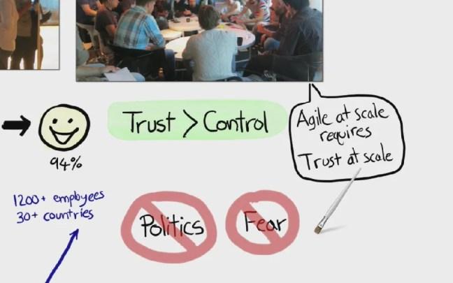 trust_over_control