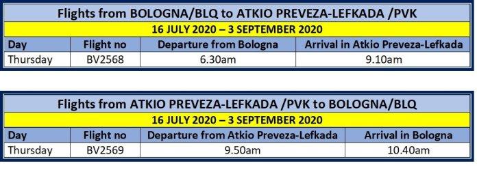 Blu Panorama Bologna to Atkio Preveza & return