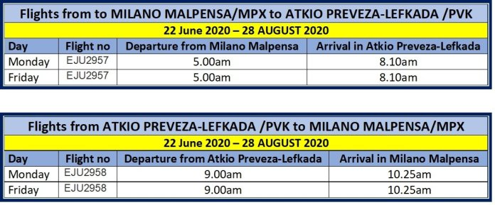 Easyjet Milano Malpensa to Atkio Preveza & return