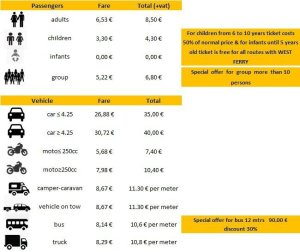 Prices Ferries Lefkada Ithaka