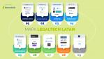 Mapa Legaltech LATAM: ecosistema tecnológico en Latinoamérica