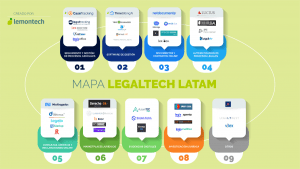 mapa legaltech latam