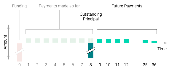 lr1_graph_predict_outstanding
