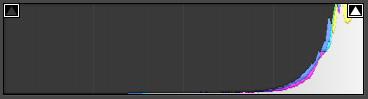 jak pracować z histogramem
