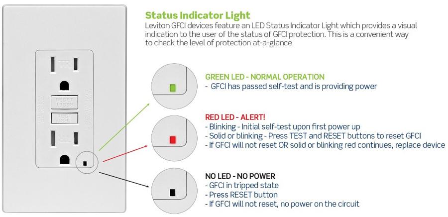 Leviton Gfci Outlet Red Light Flashing Nemetas Aufgegabelt Info