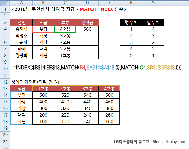 top_index-match_5