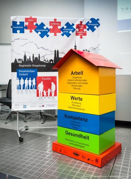 Fachhearing Gesundheitsmanagement und Gesunde Arbeit im Einzelhandel. Haus-Modell Arbeitsfähigkeit. Foto Dietrich Hackenberg