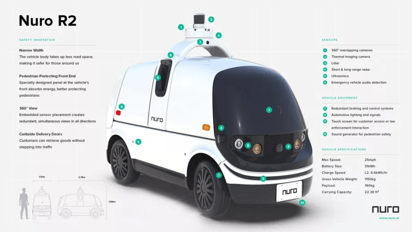spec sheet on First Driverless