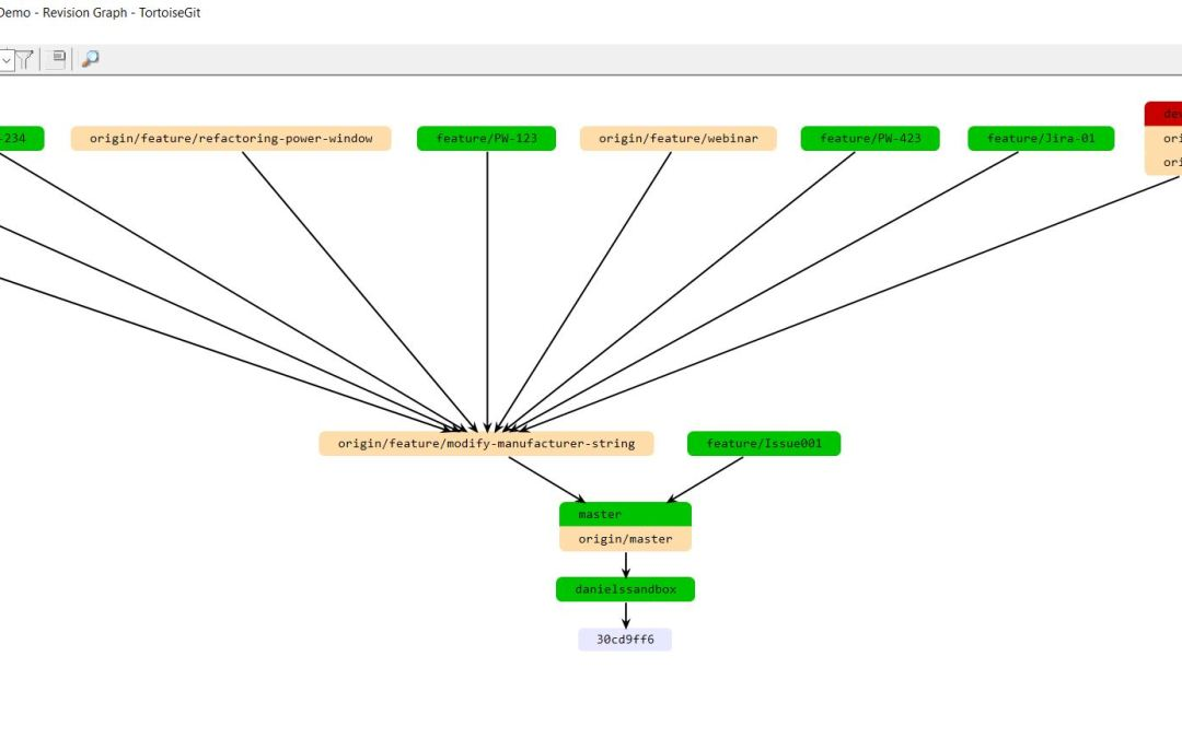 LemonTree Feature Spotlight: Revision Graph in Git with Enterprise Architect Models
