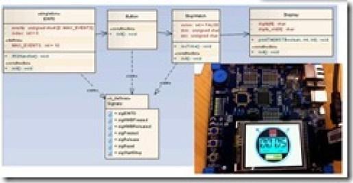 Embedded UML mit Uhr