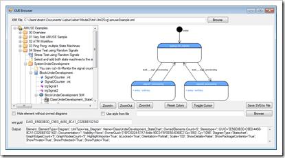 Xmi Browser Diagram