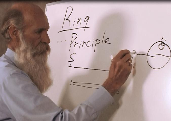 Slim Spurling - Blacksmith, Physicist, Researcher, Inventor, Teacher