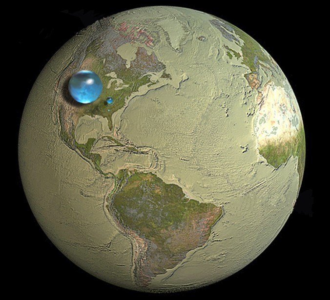 Visual Representation by the USSG of available drinking water in the world