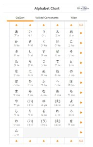 Japanese Alphabet Chart on LingoDeer