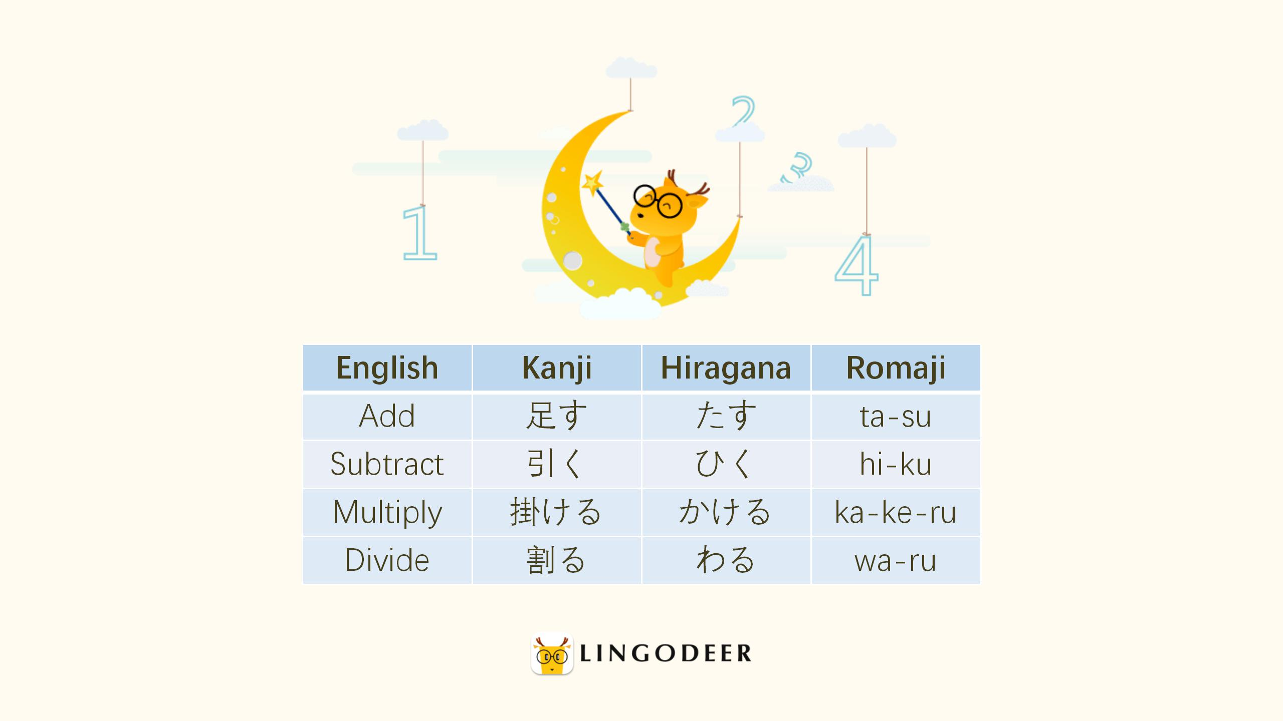 Add, subtract, multiply and divide in Japanese